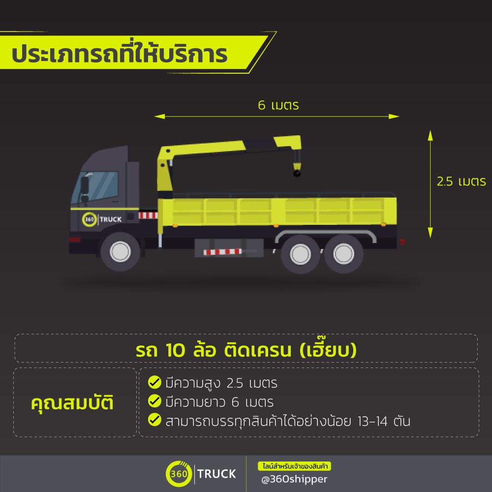 10 Wheel Crane