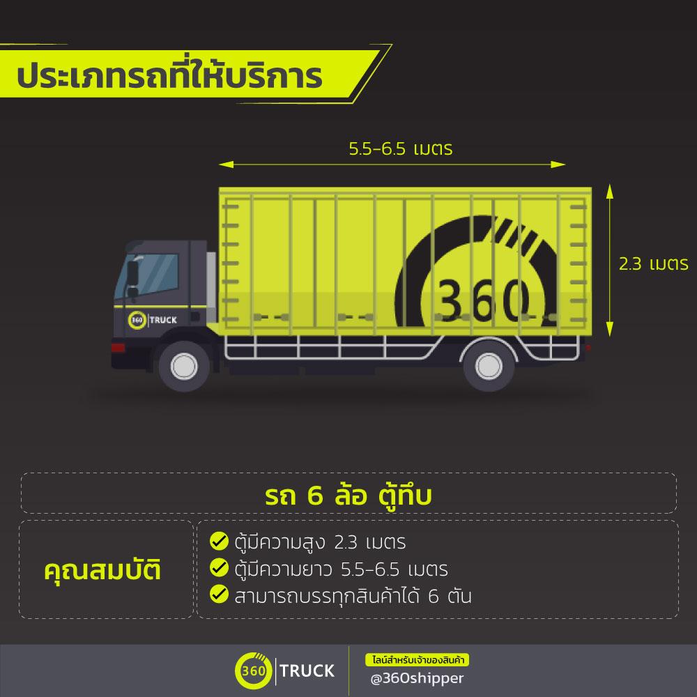 6 wheel box
